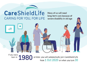 What you need to know about CareShield Life - If you are born in 1980 or later (English)