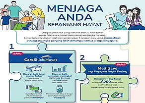 Making long-term care affordable for Singaporeans (Malay)