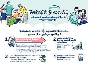 4 Ways CareShield Life Will Help (Tamil)